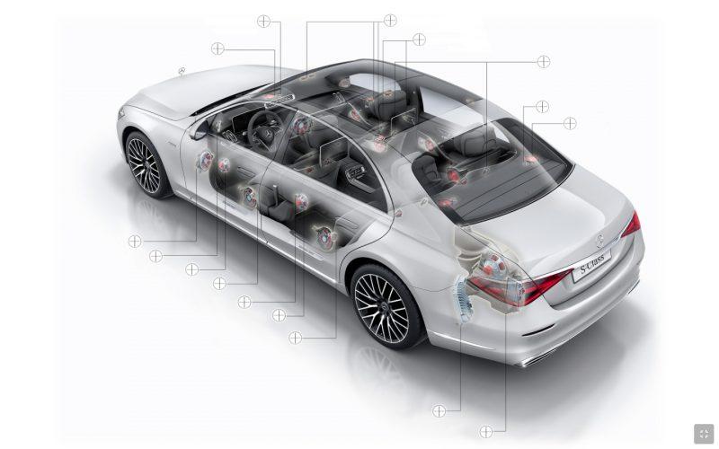 Mercedes Burmester 4D system copy